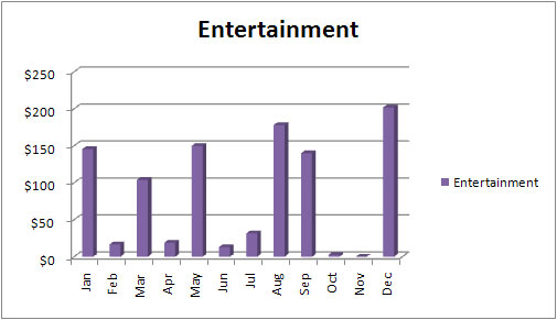 entertainment expense