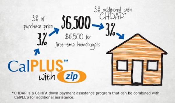 calplus-zip-extra