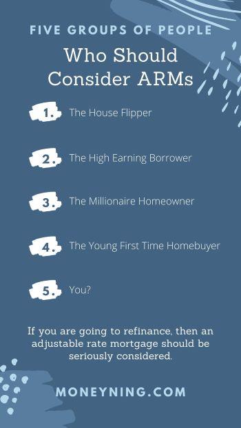 Você deve refinanciar com uma hipoteca de taxa ajustável (ARM)? 11